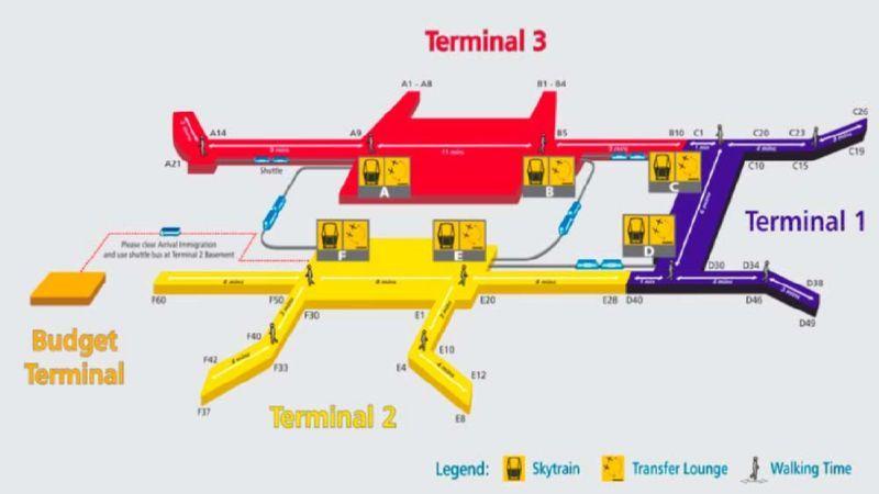 как добраться из аэропорта Куала Лумпур до центра