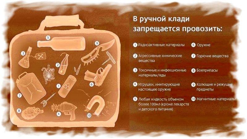 что запрещено провозить в ручной клади в самолете