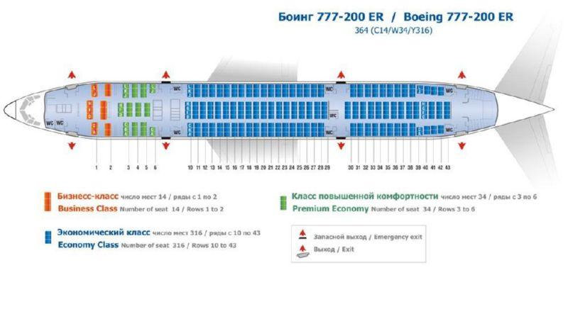 боинг 777-200 Норд Винд схема салона