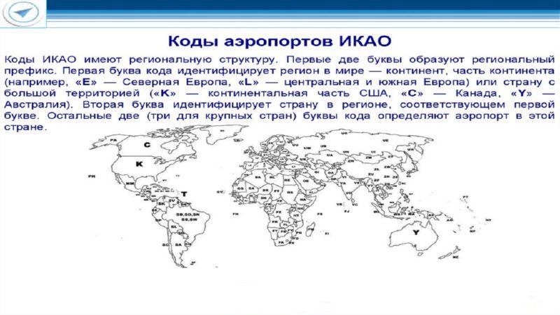 коды аэропортов ИКАО