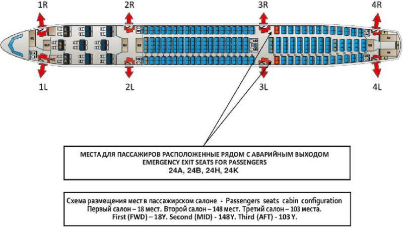 схема самолета A330-200